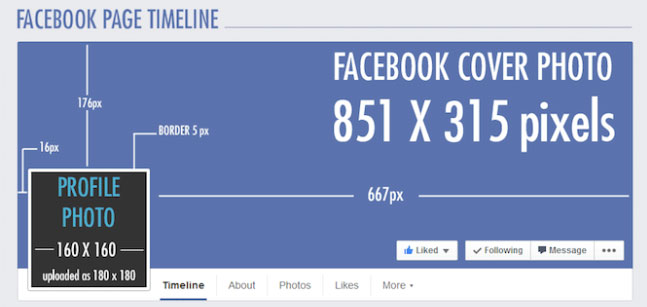 How To Create Our Own Facebook Cover Photo