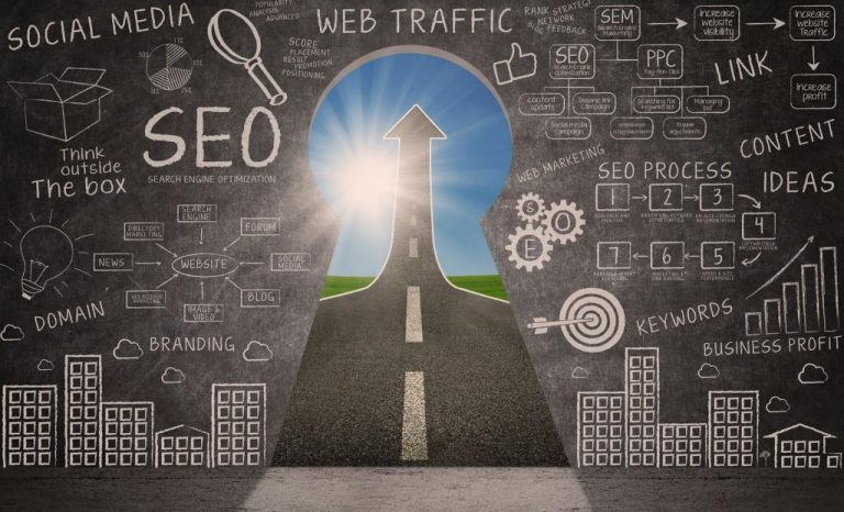 Benefits of Website Analysis by SEO Company